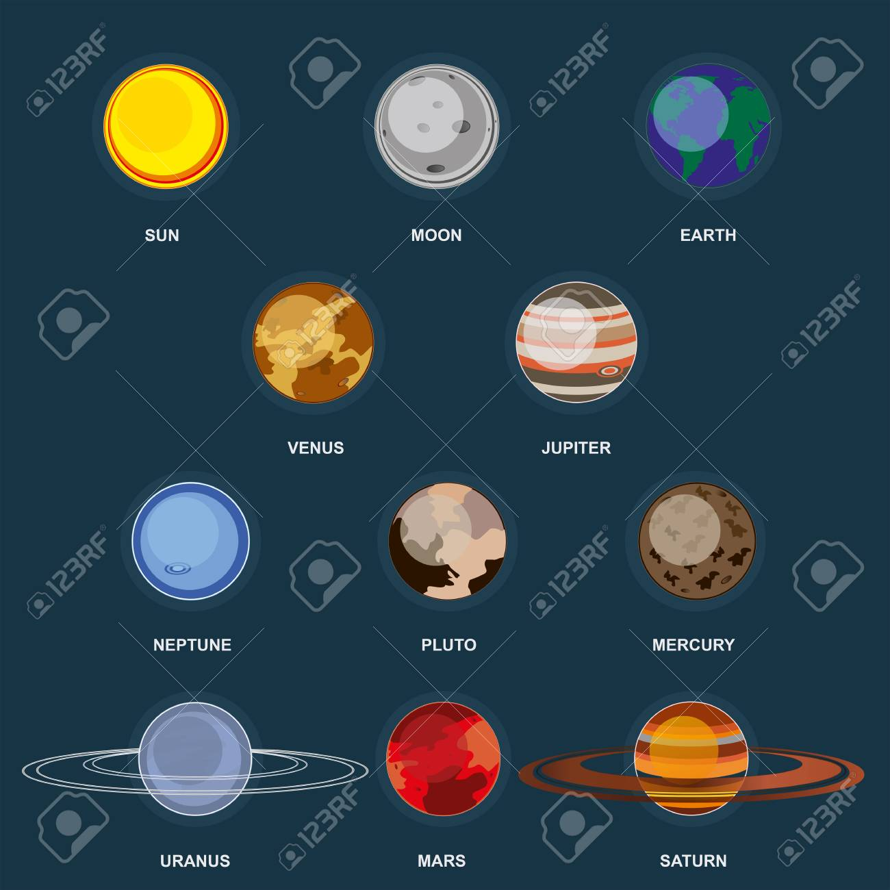 collection of planets on dark background outer space with elements