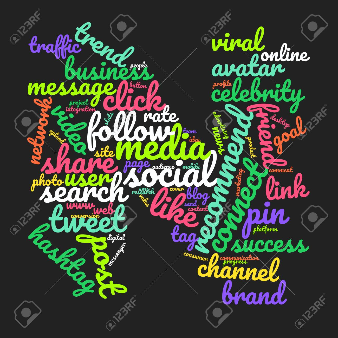 Word Cloud Letter N Vector Colorful Font Made With Social Media
