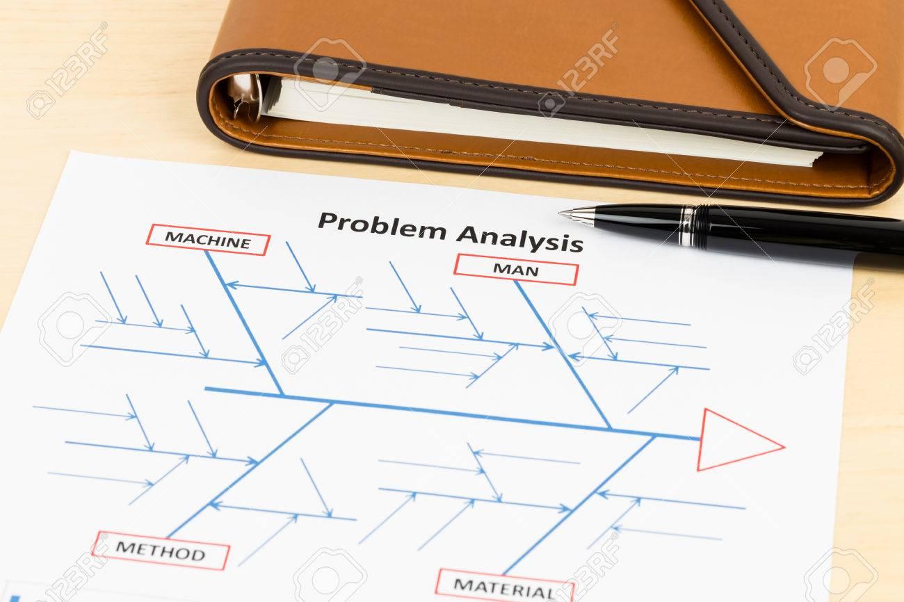 Problemlösung Unter Verwendung Von Ursache Und Wirkung Oder ...