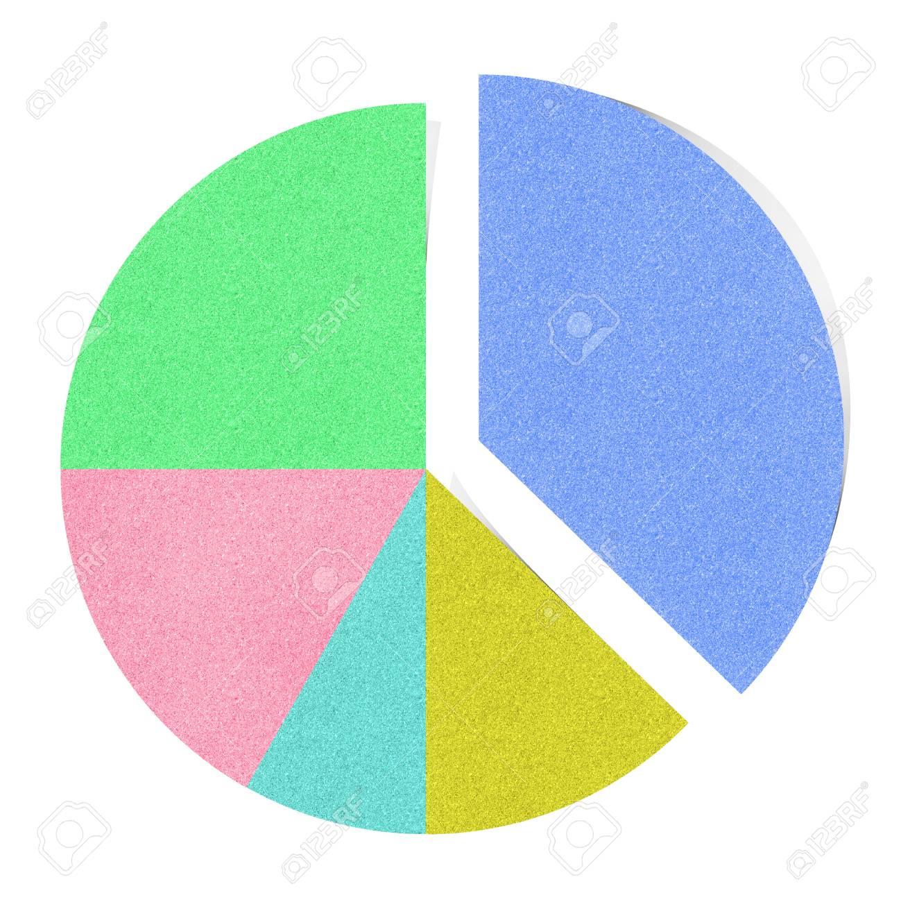 Bunte Grafik Grafik Kuchen Handwerk Von Kork Bord Auf Weiß ...