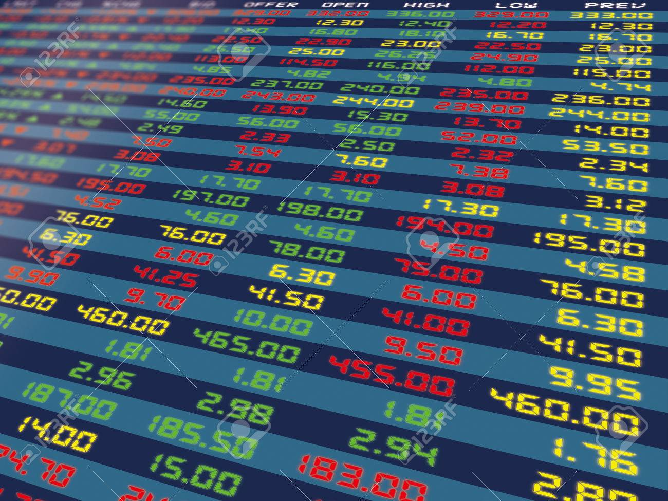A large display panel of daily stock market price and quotation