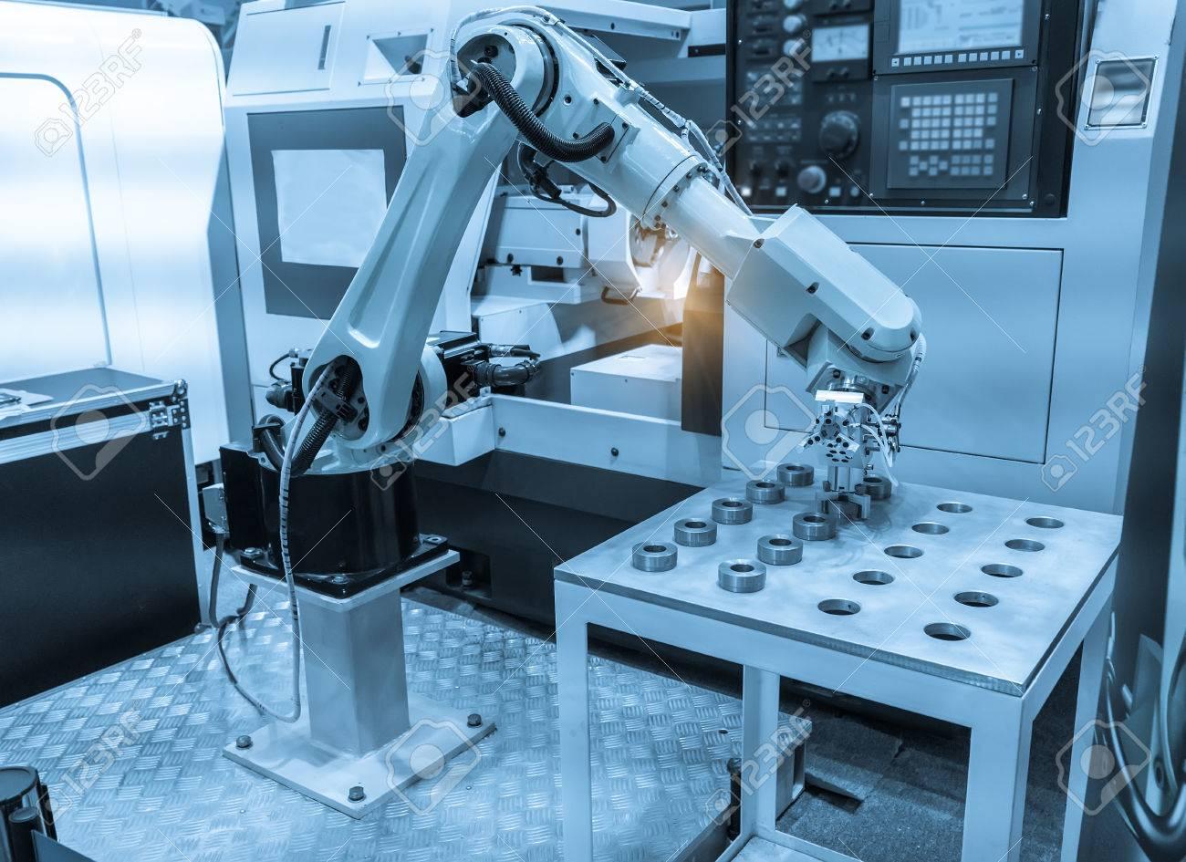 Controler of robotic hand - 56879778