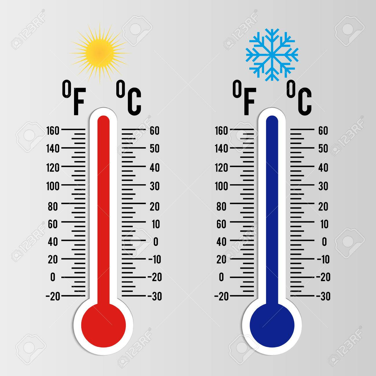 thermometer icon celsius and fahrenheit vector illustration