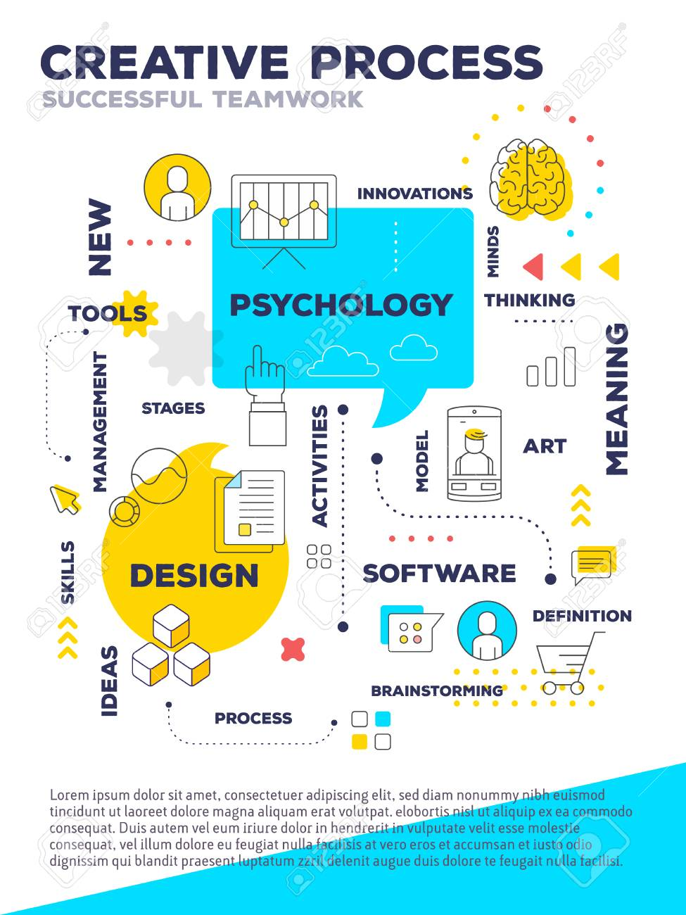 creative process concept a4 page for web poster presentation