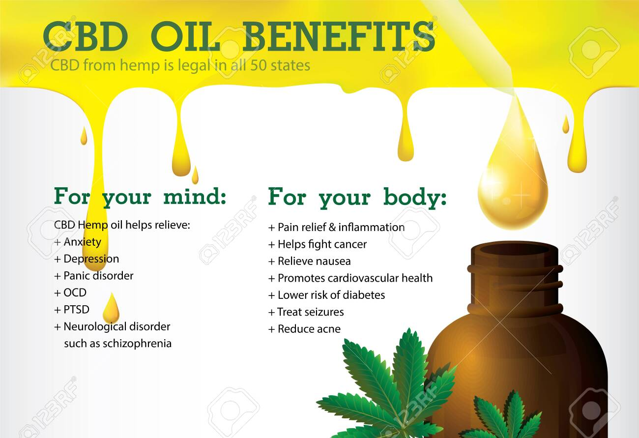 Cbd Oil Benefits Medical Uses For Cbd Oil And Hemp Is Legal In Royalty Free Cliparts Vectors And Stock Illustration Image 141598432
