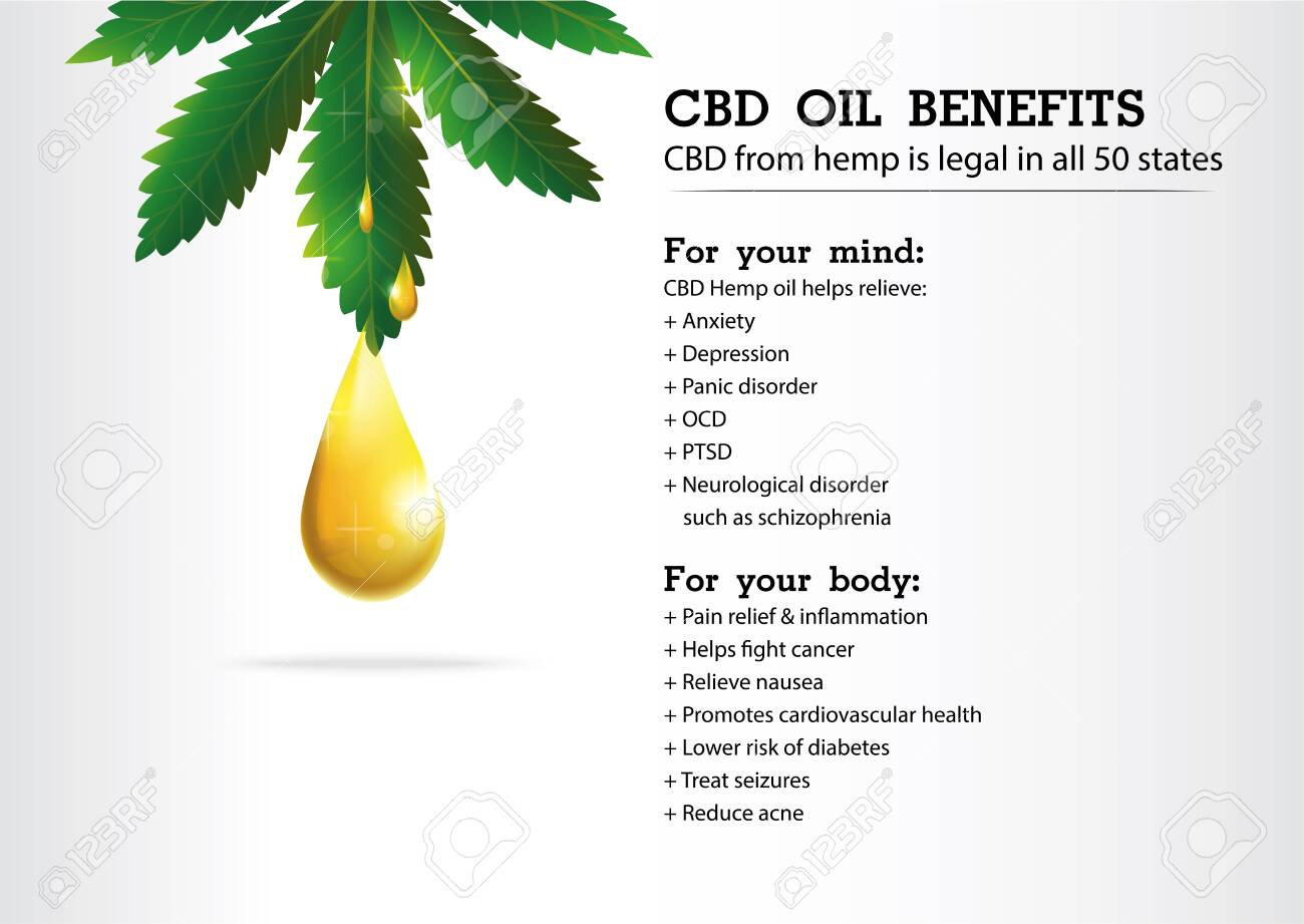 Cbd Oil Benefits For Skin: Everything You Need To Know ... Fundamentals Explained,6 Easy Facts About What Is Cbd (Cannabidiol)? Cbd Oil Benefits, Side Effects ... Described
