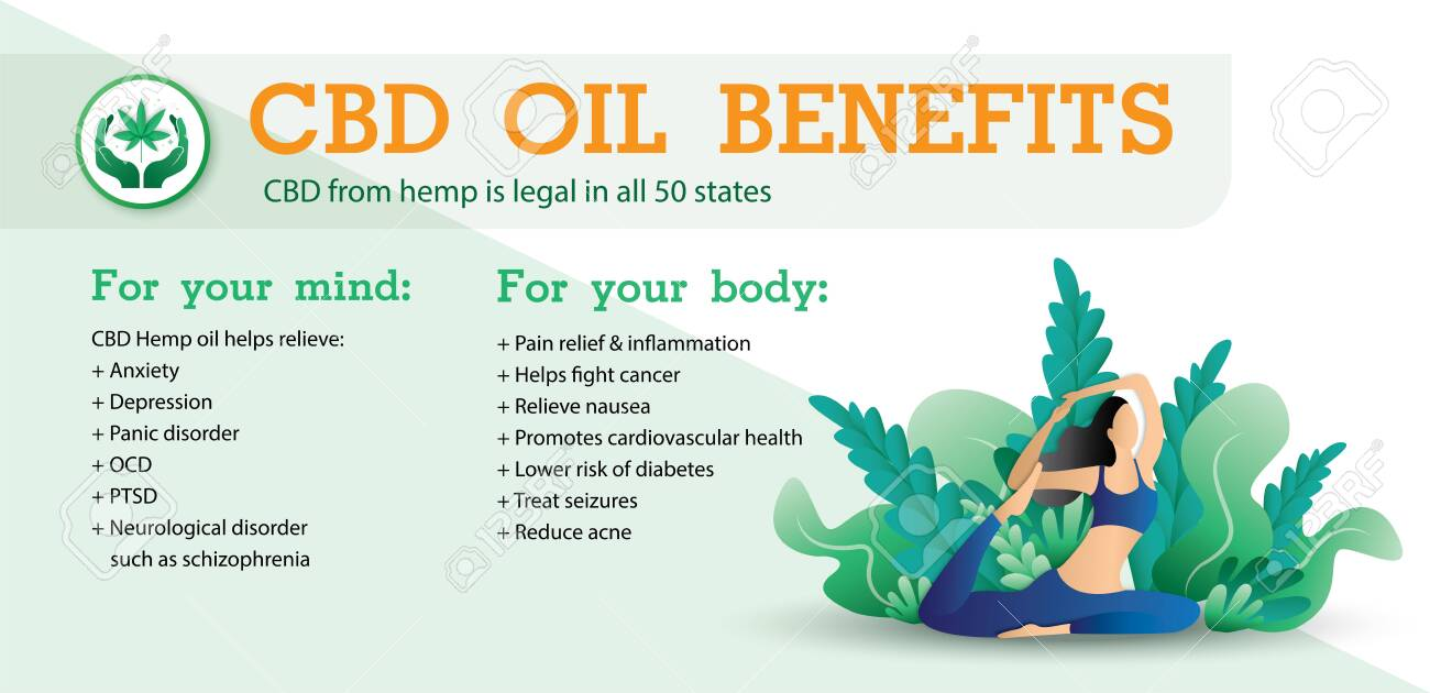 Cbd Oil Benefits Medical Uses For Cbd Oil And Hemp Is Legal In Royalty Free Cliparts Vectors And Stock Illustration Image 148954700
