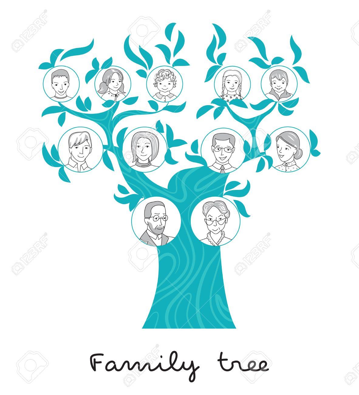 Dorable Plantilla De árbol Familiar Irlandés Festooning - Colección ...