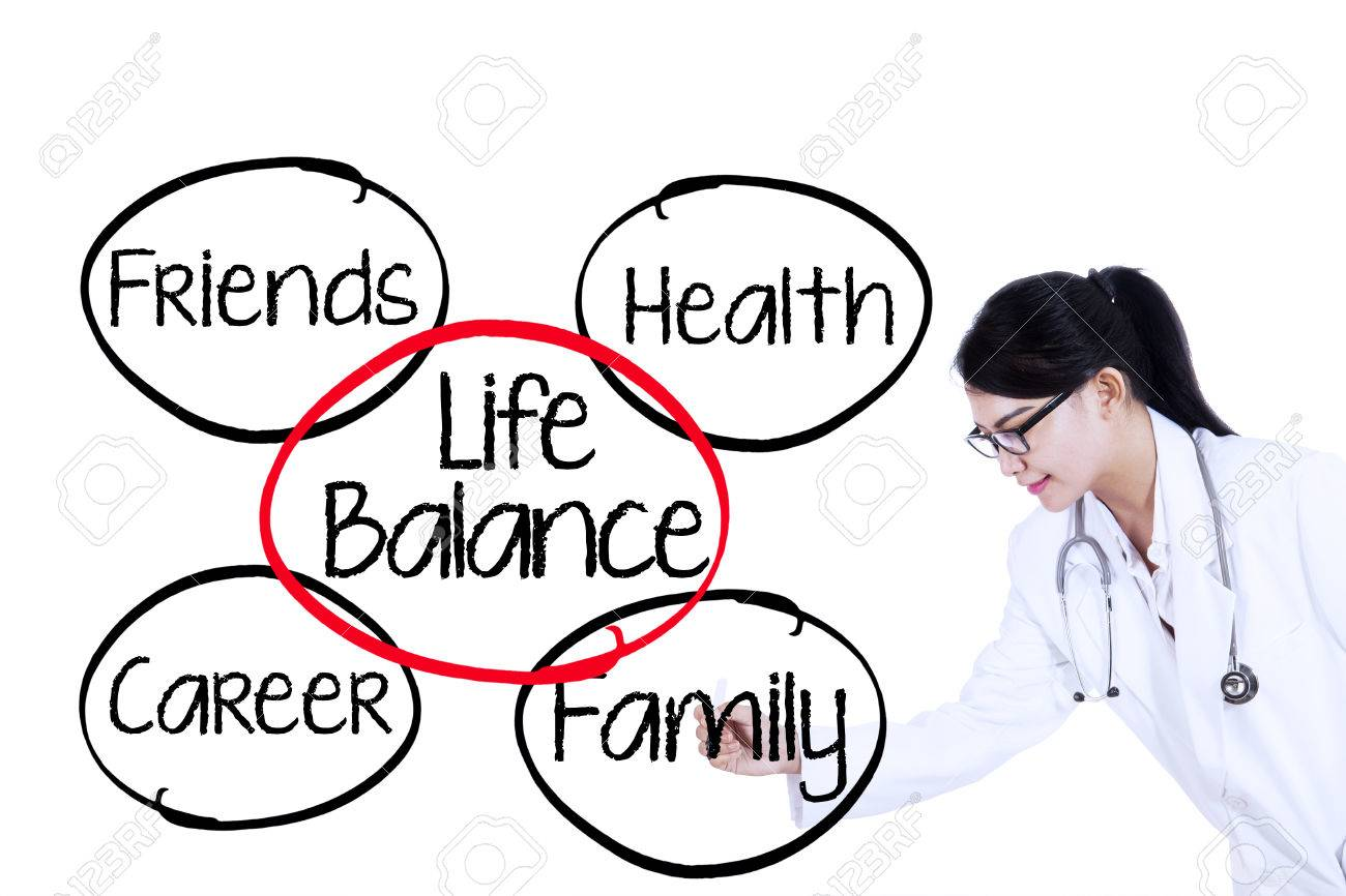 life balance concept doctor writes all of life elements life balance concept doctor writes all of life elements career family health