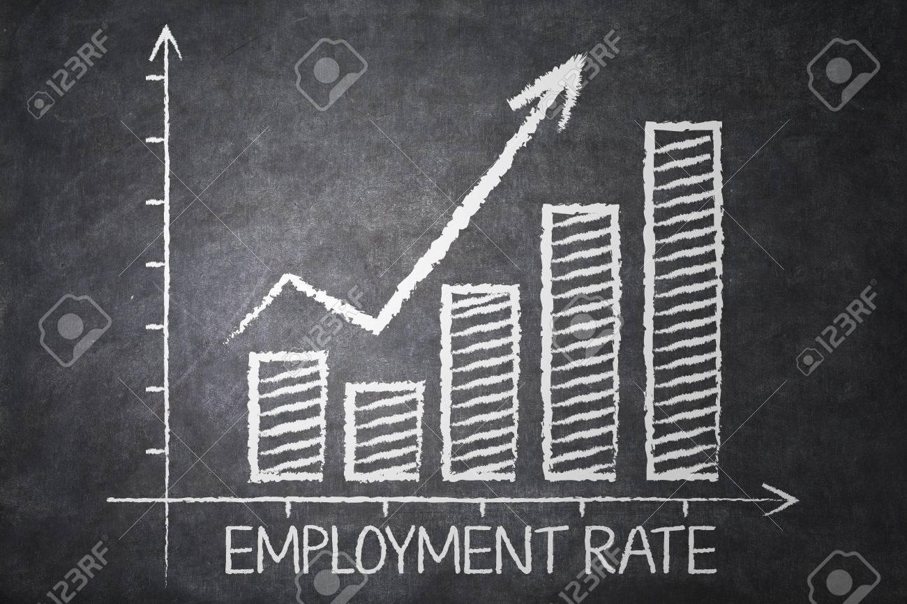 Image de diagramme de taux d'emploi avec la flèche vers le haut sur le tableau Banque d'images - 54429460