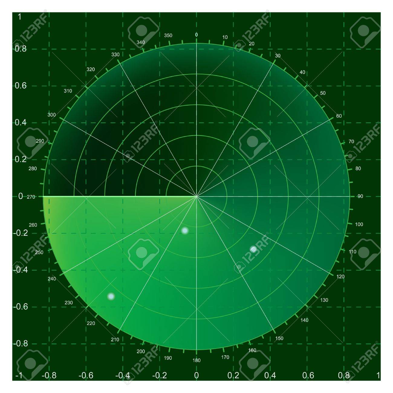 Green radar screen,  illustration Stock Illustration - 6694001