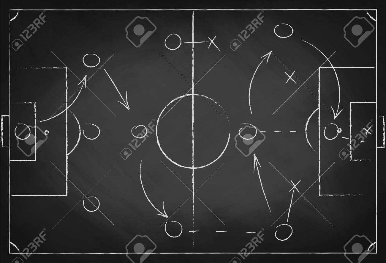 Soccer tactic scheme on chalkboard. Football team strategy for the game. Hand drawn soccer field background. Vector - 94800184