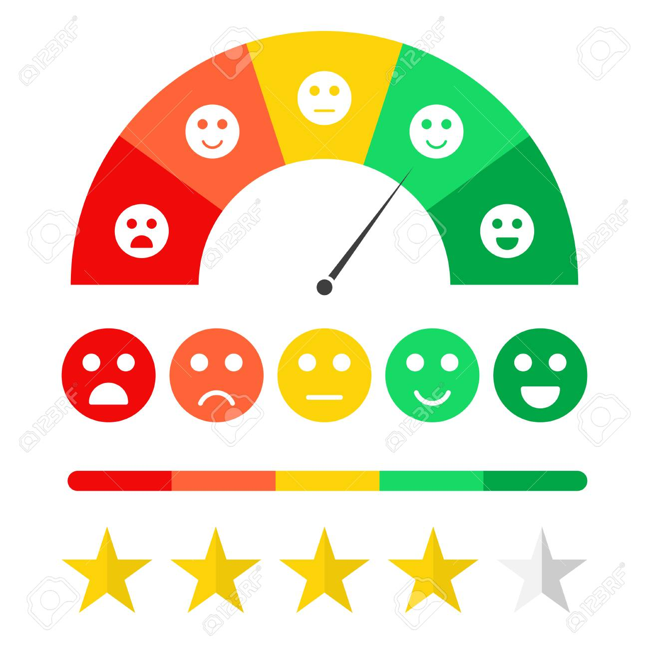 Customer feedback concept. Emoticon scale and rating satisfaction. Survey for clients, rating system concept, stars, emojis in different mood. Vector - 98981444