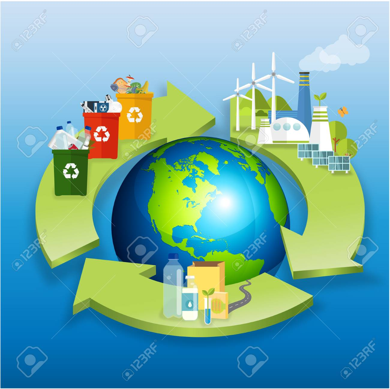 circular economy. product is recycled. management concept. - 121182804