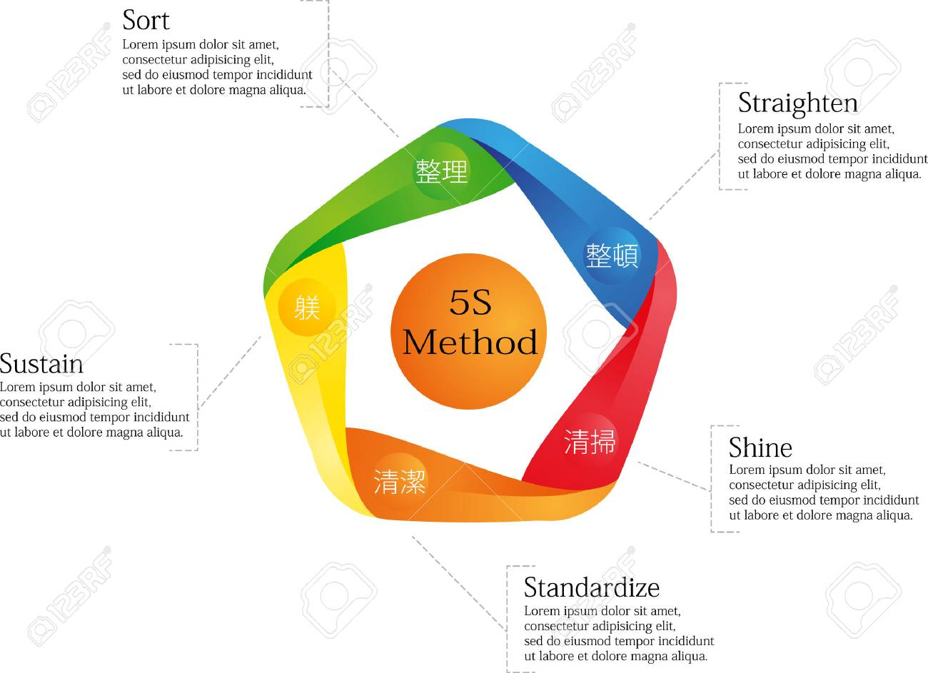 infographic with 5s method performed by colored elements royalty