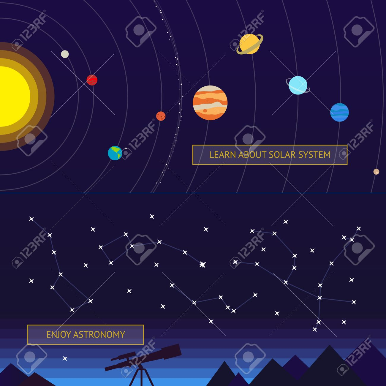 Set of space banners: Solar system model and constellations in