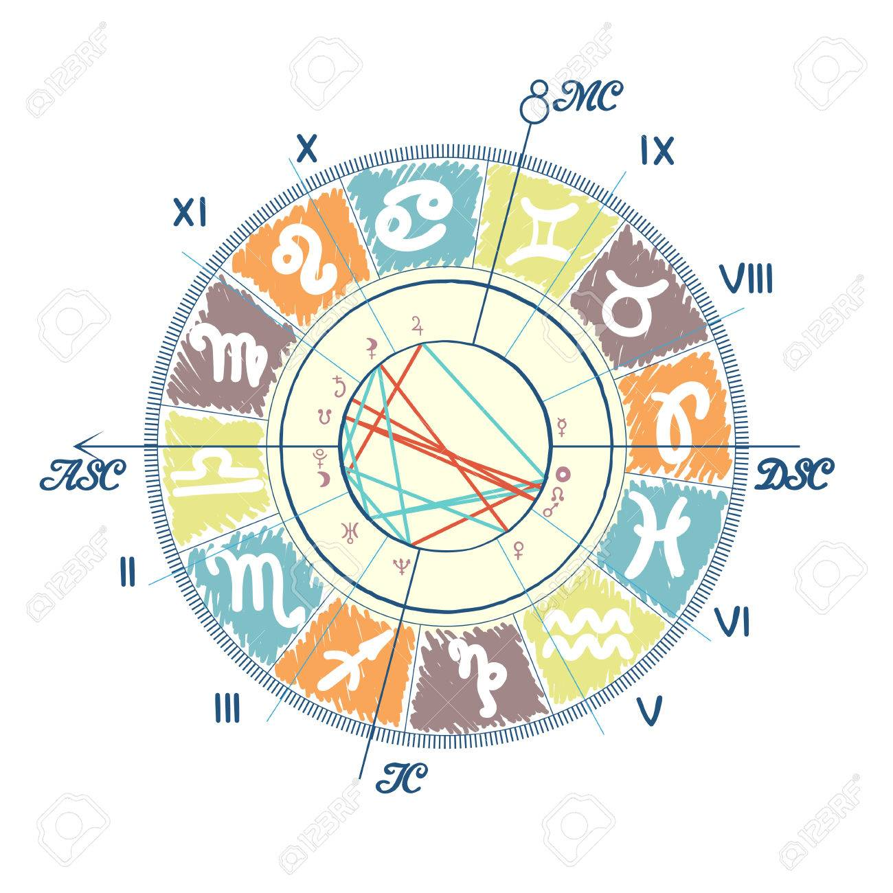 Free zodiac birth chart image collections free any chart examples free zodiac birth chart images free any chart examples vanessa hudgens natal chart gallery free any nvjuhfo Gallery