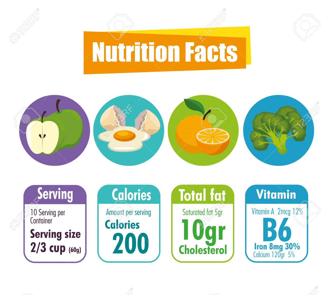 healthy food with nutritional facts vector illustration design - 105023928