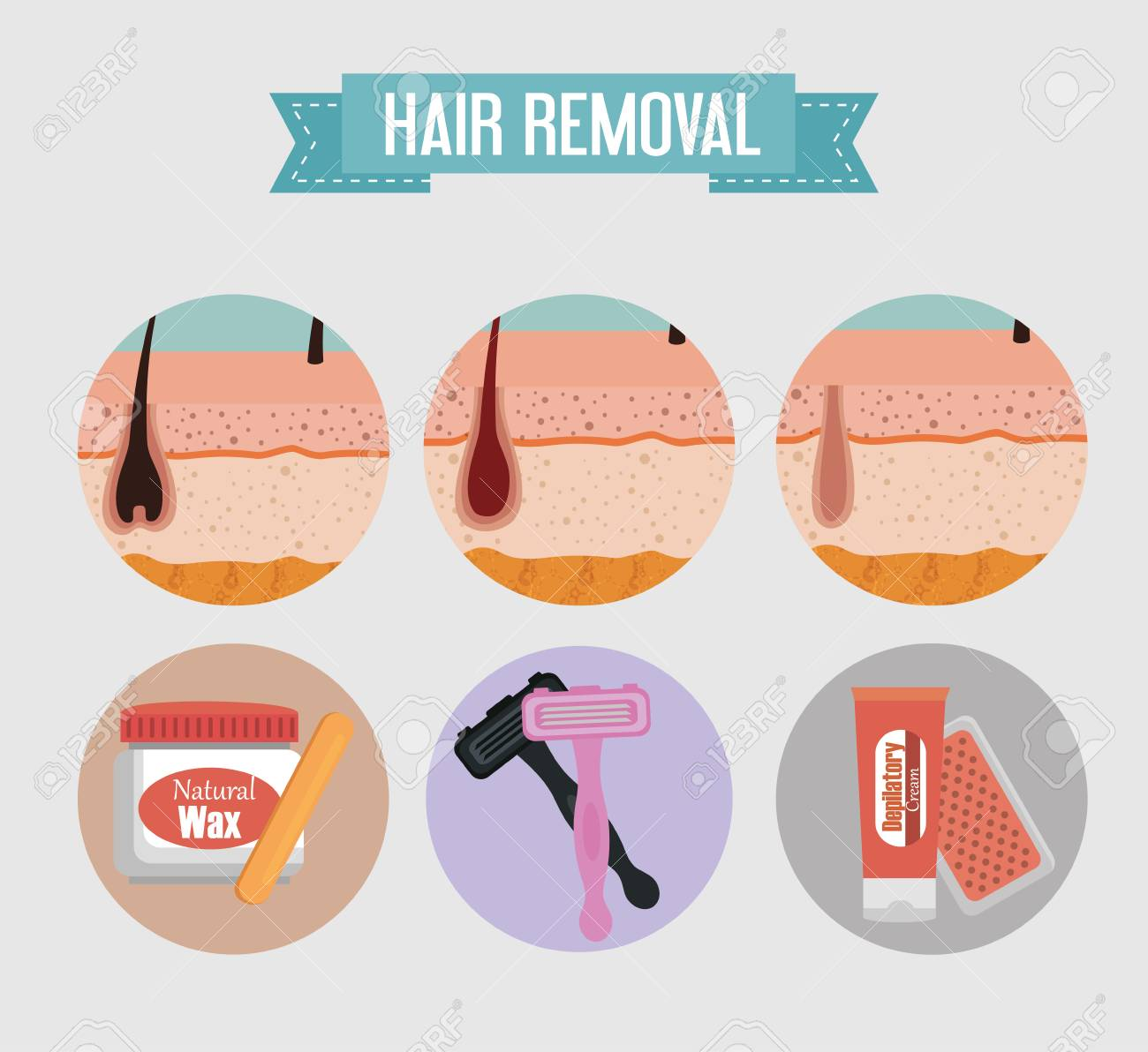 Layers Skin Structure With Hair Removal Icons Vector Illustration