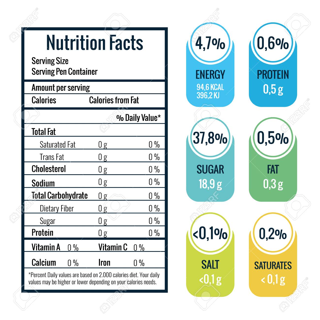 nutrition facts infographic data vector illustration design - 116297557