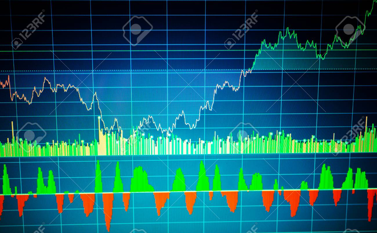 Fundamental and technical analysis concept  Market trading screen