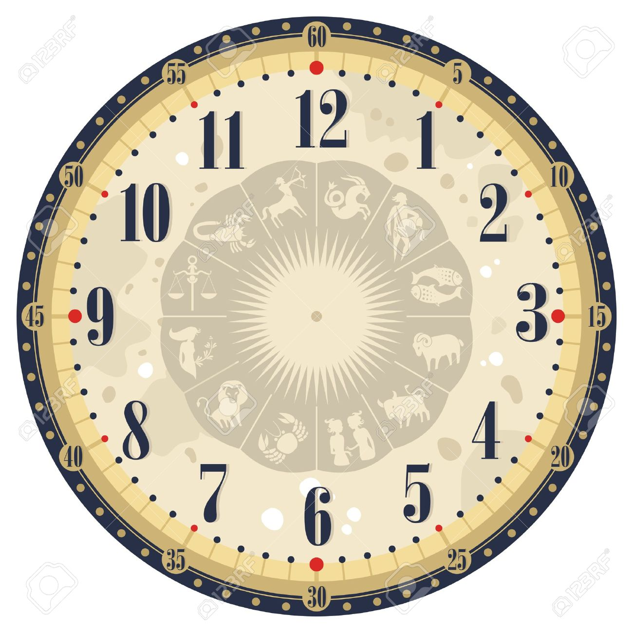 Vintage Clock Face Template With Zodiac Signs Royalty Free – Clock Face Template