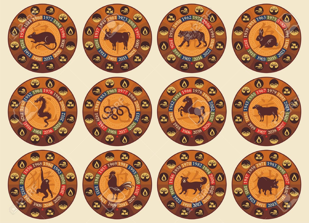 Chinese zodiac set with years and the five elements symbols chinese zodiac set with years and the five elements symbols stock vector 14526621 biocorpaavc Gallery