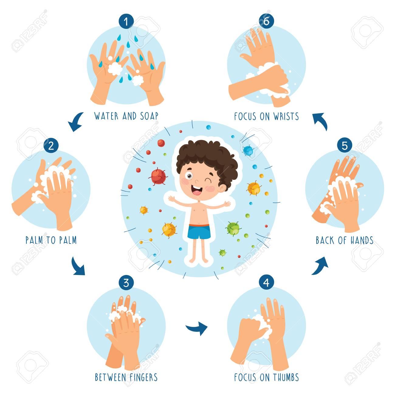 Vector Illustration Of Children Hygiene - 122323502