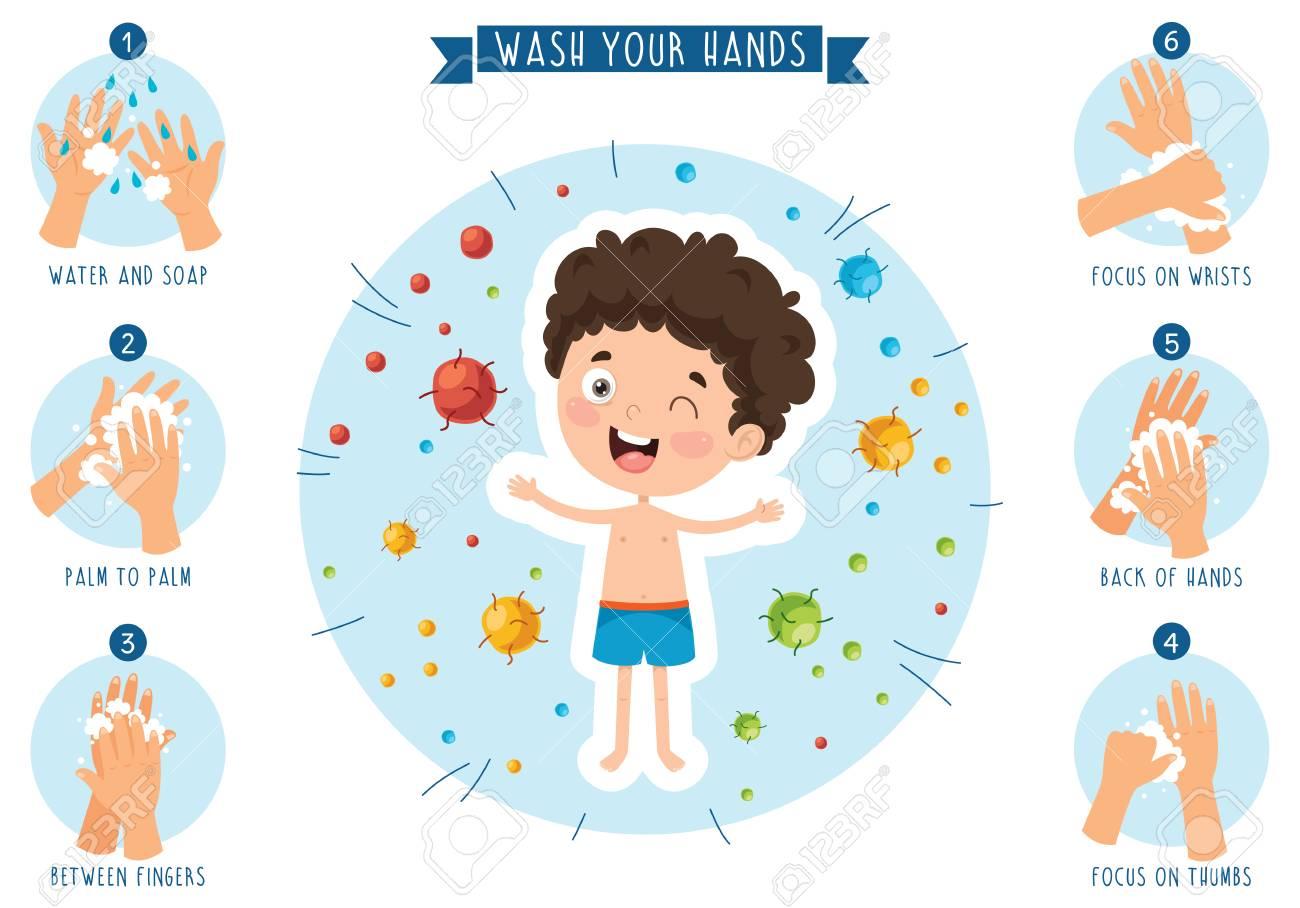 Vector Illustration Of Children Hygiene - 122323541