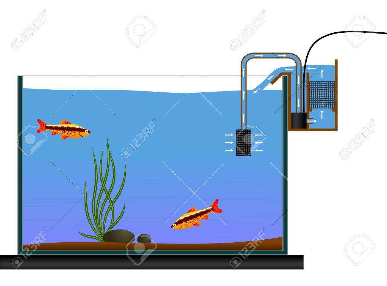 aquarium equipment aquarium waterfall style bio filter vector