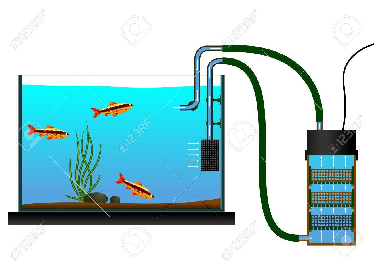 aquarium equipment external aquarium fish tank canister filter