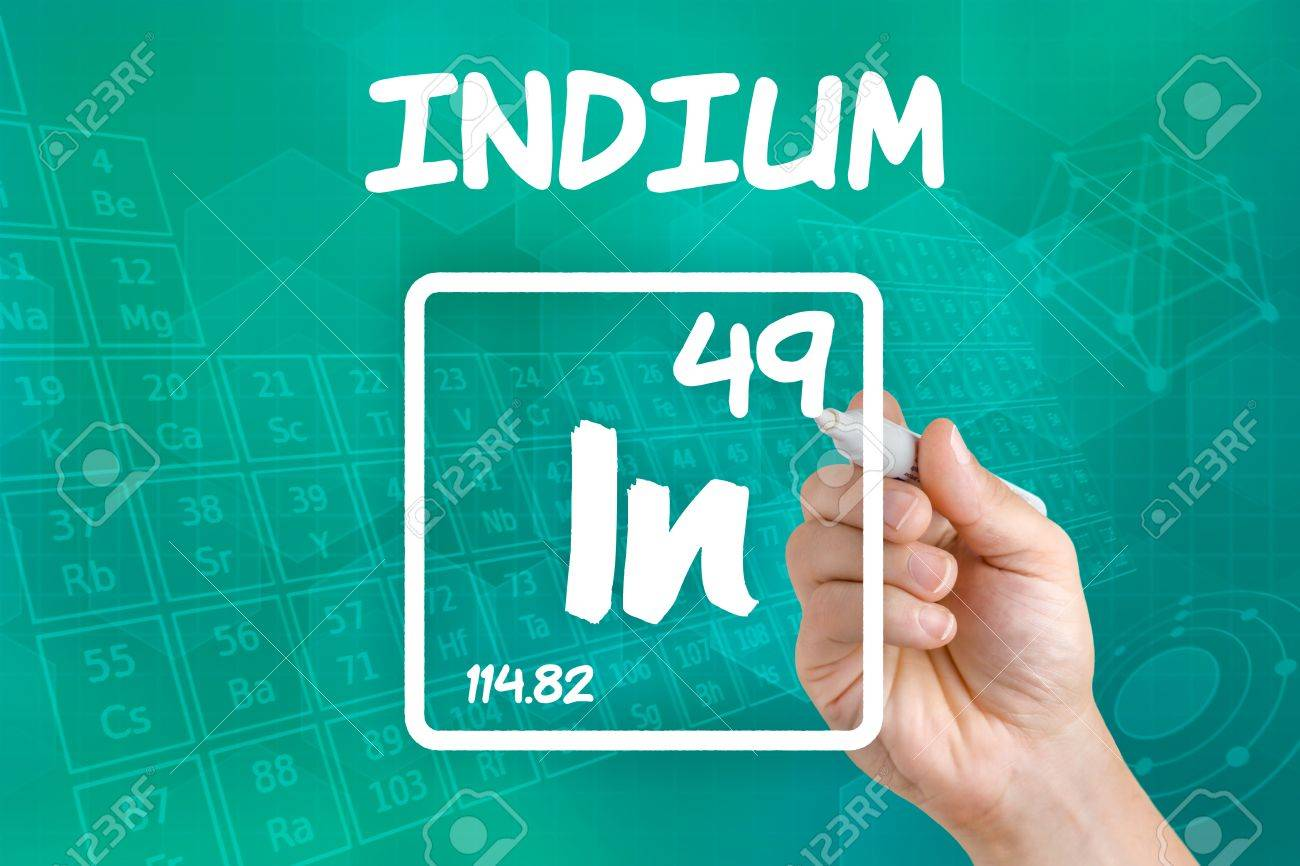 Symbol for the chemical element indium stock photo picture and symbol for the chemical element indium stock photo 21871742 biocorpaavc Images