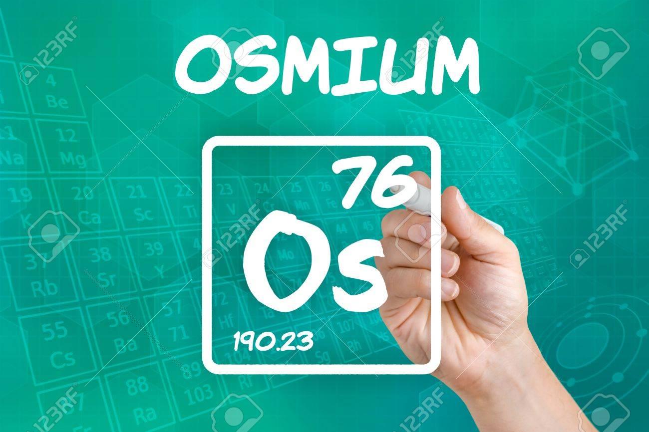 Symbol for the chemical element osmium stock photo picture and symbol for the chemical element osmium stock photo 21871759 biocorpaavc