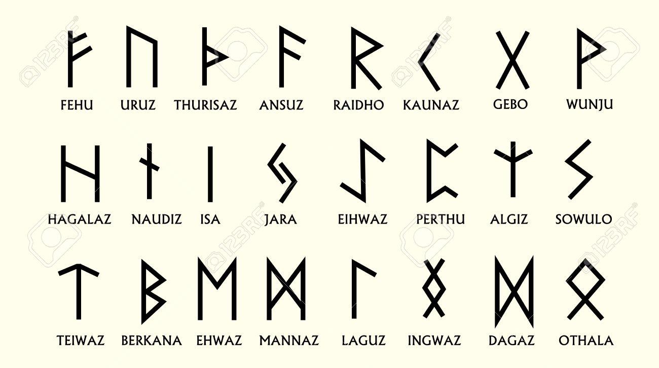 Alphabet Viking set of old norse scandinavian runes. runic alphabet ,futhark