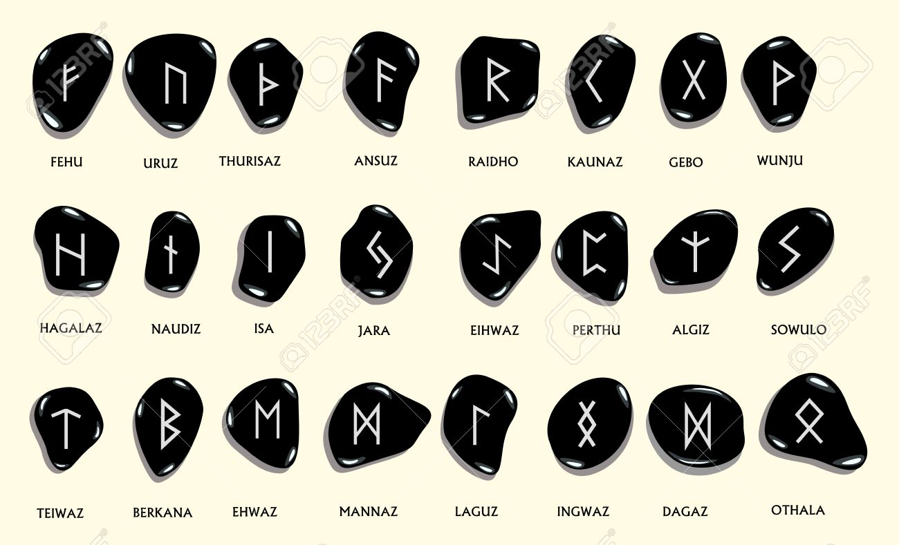Set Of Old Norse Scandinavian Runes Carved In Stone Runic Alphabet