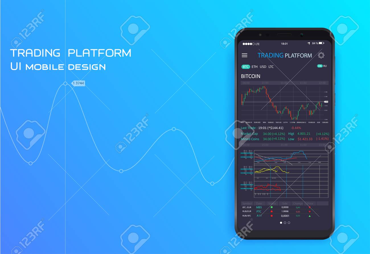 Mobile Stock Trading Concept Ui Ux Design App Cryptocurrency