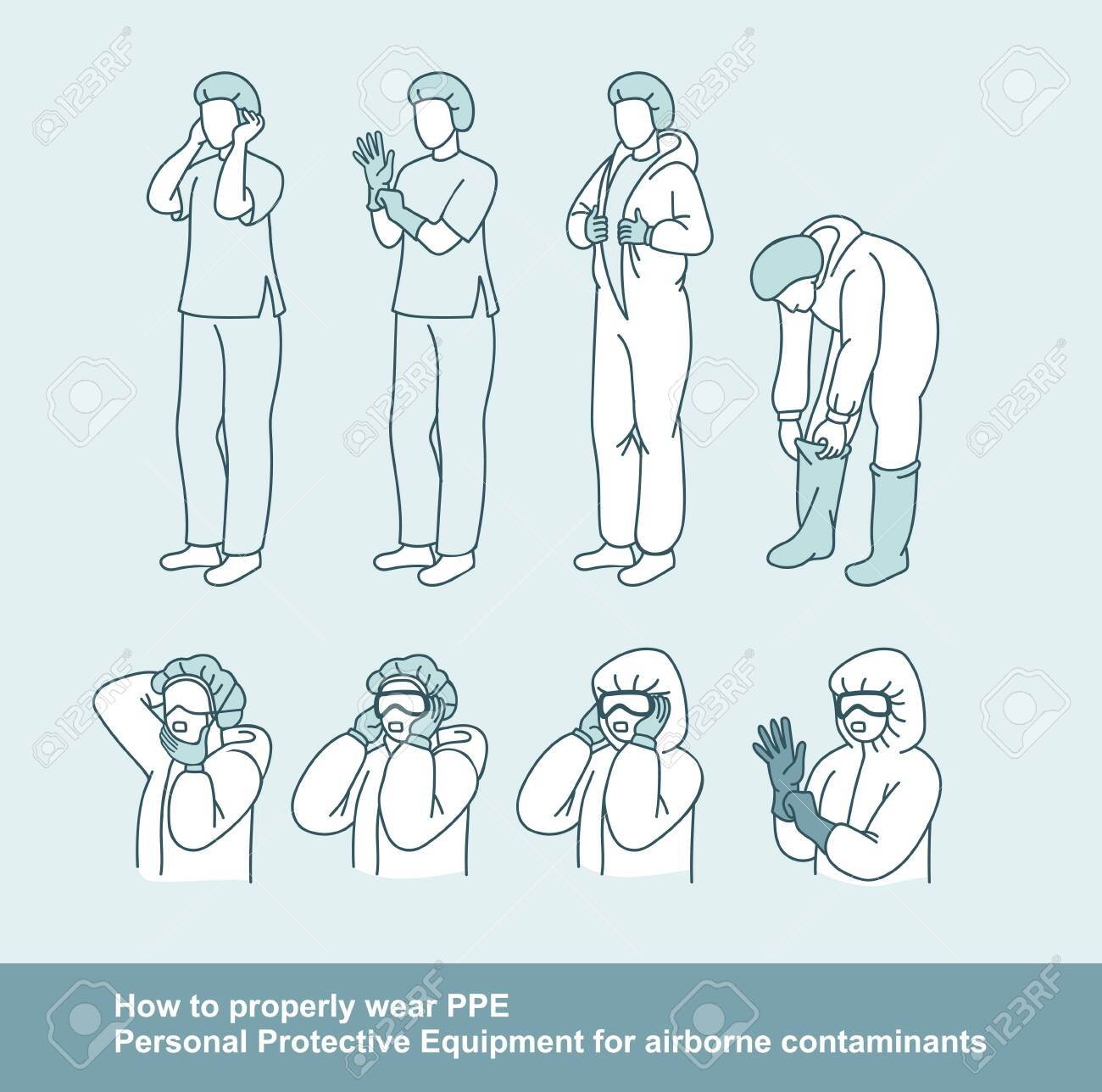 Steps How to properly wear personal protective equipment for airborne contaminants. Outline vector illustration - 146176873